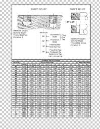 Iso Metric Thread Chart Iso Metric Screw Thread Tap And Die Threaded Insert Png