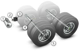 trailer how it works tire inflation system