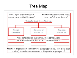 thinking maps lesson english pre ap argument essay ppt 16 tree