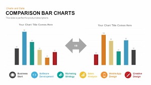 Slide O Chart Comparison Bar Charts Powerpoint Template And Keynote Slide