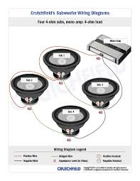 subwoofer wiring diagrams how to wire your subs monoblock wiring diagram if this setup isn't loud enough for you, get a more powerful amp one that can put out around 1200 watts rms at 4 ohms, like an alpine pdx m12