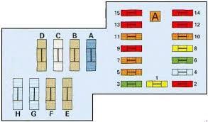 1998 2002 citro�n xantia fuse box diagram fuse diagram citroen xsara picasso 2002 fuse box layout 1998 2002 citro�n xantia fuse box diagram