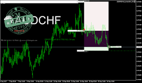Lionsignals Audchf Sell Signal Lionsignals