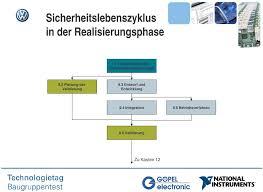 Bafög formblatt 3 auf den punkt gebracht: Pruftechnische Umsetzung Der Anforderungen Zur Validierung Von Sicherheitsrelevanter Automobilelektronik Pdf Kostenfreier Download