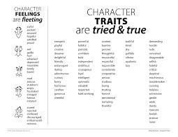Feelings Vocabulary Chart Feeling Vocabulary Today I Am