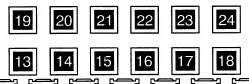 volkswagen golf mk3 fuse box diagram auto genius volkswagen golf mk3 separate relays above fuse relay panel
