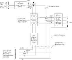 transfer switch wiring diagram wiring diagram for a transfer switch the wiring diagram generator transfer switch wiring schematic nilza wiring