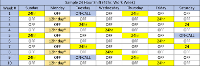 Sample Of Schedules Field Shift Schedules Ems Austintexas Gov The Official