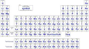 periodic table with mass number new image periodic table of elements new periodic table atomic mass rounded off periodic 442