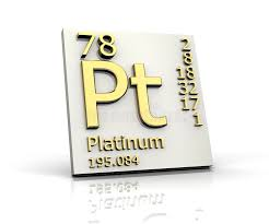 Platinum Form Periodic Table Of Elements Stock Illustration ...