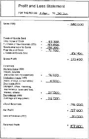 Statement Of Profit And Loss Profit And Loss Examples Barca Fontanacountryinn Com