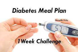 Meal Planning For Diabetes Diabetes Diet Plan Meal Plan For Diabetics Life Meals