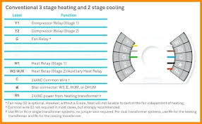 hvac thermostat color code 4 wire electric heat thermostat beautiful nest thermostat wiring diagram 4 wire