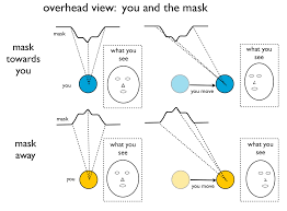 We did not find results for: Depth Perception And The Hollow Face Illusion