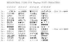 Wingdings Symbols Chart