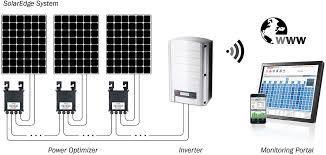 solar edge inverter wiring diagram solar discover your wiring solar inverters country solar ntcountry solar nt