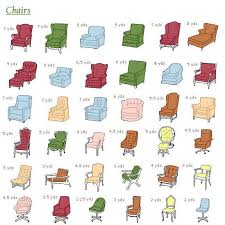 Fabric Yardage Chart For Furniture Upholstery Chairs