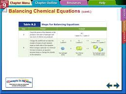 12 section 9 1 balancing chemical equations cont
