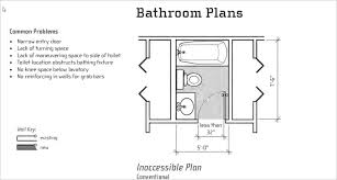 Accessible Bathroom Layout Collection Best Decorating