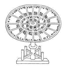 Изобретения древнего Китая Изобретения