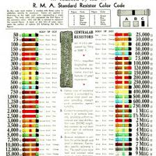 automotive wiring diagram color code automotive cable colour code open electrical color code electrical wires in on automotive wiring diagram color code