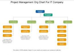 Technology Org Chart Slide Team
