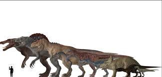 Jurassic World Evolution Dinosaur Height Chart By