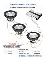 subwoofer wiring diagrams exceptional rockford fosgate diagram how to wire 2 4ohm dvc subs to 2 ohms at Rockford Fosgate Wiring Diagram