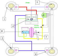 miata radio wiring diagram image wiring 1992 mazda miata radio wiring diagram images on 1992 miata radio wiring diagram