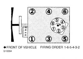 spark plug wiring diagram chevy 3 1 spark image s10 4 3 plug wire routing wiring diagram schematics baudetails on spark plug wiring diagram chevy