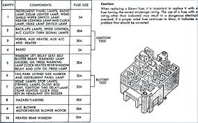 1989 dodge ram fuse diagram wiring diagram rules 1989 dodge ram fuse diagram wiring diagram list 1989 dodge ram fuse diagram