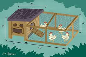 10x10 Chicken Coop Design 13 Free Chicken Coop Plans You Can Diy This Weekend