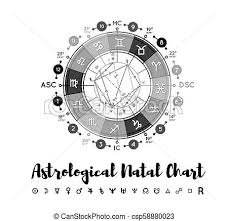 Astrology Natal Chart Aspects Astrology Natal Chart Background