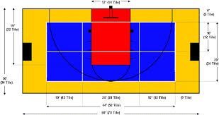 sport court dimensions.  Dimensions 30u0027x 60u0027 MultiGame Court  Pickleball  Paddle Tennis Intended Sport Dimensions