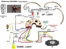 wiring a ceiling fan panels world ceiling fan wiring diagram capacitor wiring a ceiling fan