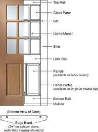 door jamb diagram. Diagram Of Wooden Door Jamb