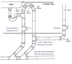 kitchen sink vent diagram simple wiring diagrams kitchen sink vent diagram island sink vent diagram wiring