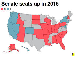democrats have made gains in the senate in the last two presidential elections while they have