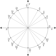 Radian Angle Chart Unit Circle Labeled At Special Angles Clipart Etc
