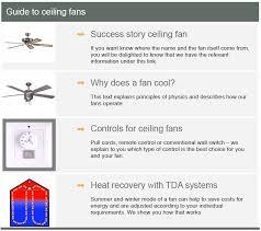 ceiling fan guide overview