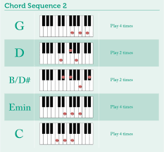 Basic Bass Chords Passing Chords Part 1
