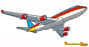 Image result for Images of airborne airplanes