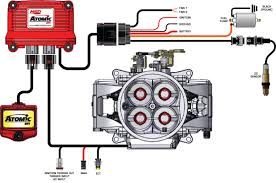 msd complete fuel and ignition kit sbc atomic efi 6al box digital 6al ignition box part 6425