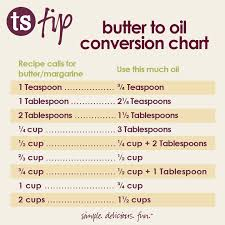 Cooking Oil Conversion Chart Use This Handy Butter To Oil Conversion Chart When You Want