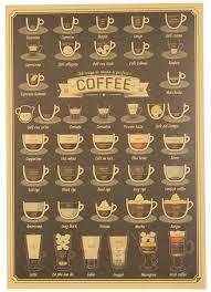 38 Ways To Make Coffee Kitchen Coffee Shop Vintage Poster (51x36 Cm)