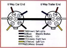 wiring diagram for a six way plug 33 wiring diagram images c7d9d3cf1a036cbec2b9a7cf1ea5e947 trailer wiring diagram on trailer wiring connector diagrams for 6 wiring diagram for a 6