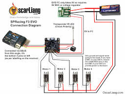 spracing f3 evo fc setup tutorial oscar liang spracing f3 evo fc wiring connection