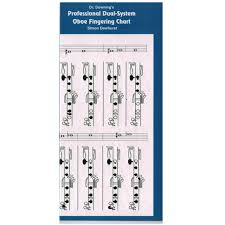 Dr Downing Oboe Dual System Fingering Chart