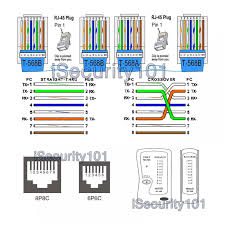 rj45 cat5e wiring diagram straight anything wiring diagrams \u2022 Tech Cat5e Jack Wiring Diagram rj45 wiring diagram rj45 wire diagram new generous straight rh thinkerlife fun cat5 pinout for the