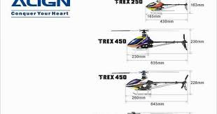 Rc Helicopter Size Chart Rc Heli Info Reviews And Tutorials Trex Heli Size Comparison